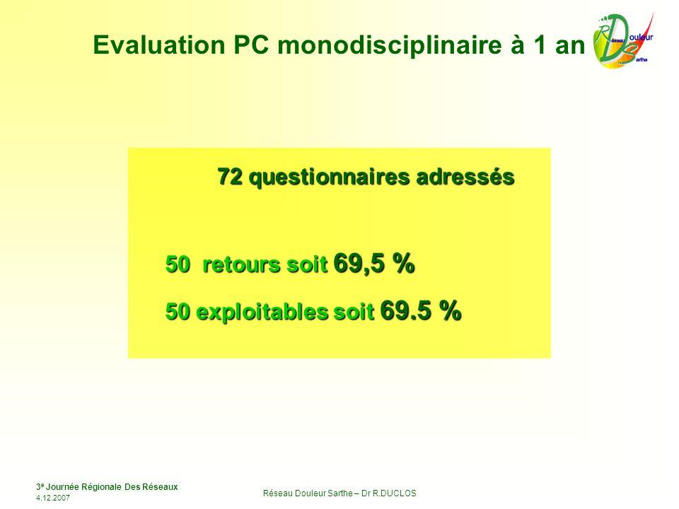 3 e Journée Régionale Des Réseaux 4.12.2007 Réseau Douleur Sarthe – Dr R.DUCLOS Evaluation PC monodisciplinaire à 1 an 72 questionnaires adressés 50 r