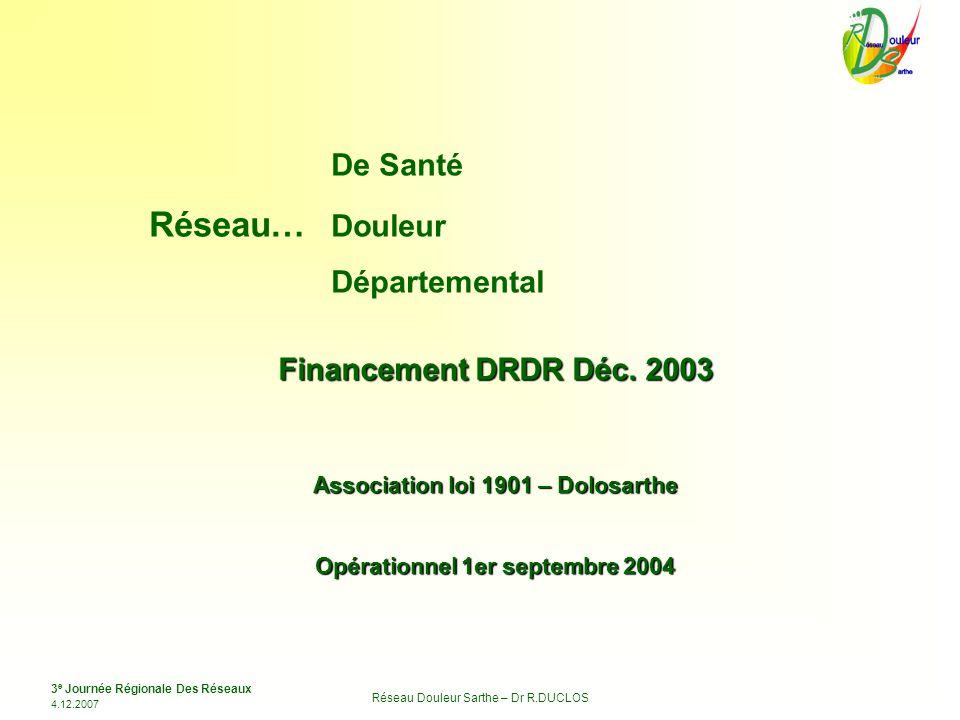 3 e Journée Régionale Des Réseaux 4.12.2007 Réseau Douleur Sarthe – Dr R.DUCLOS De Santé Réseau… Douleur Départemental Financement DRDR Déc. 2003 Asso