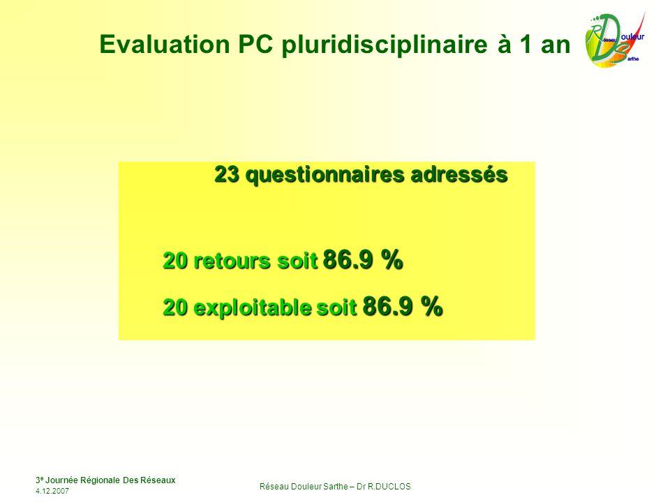 3 e Journée Régionale Des Réseaux 4.12.2007 Réseau Douleur Sarthe – Dr R.DUCLOS 23 questionnaires adressés 20 retours soit 86.9 % 20 exploitable soit