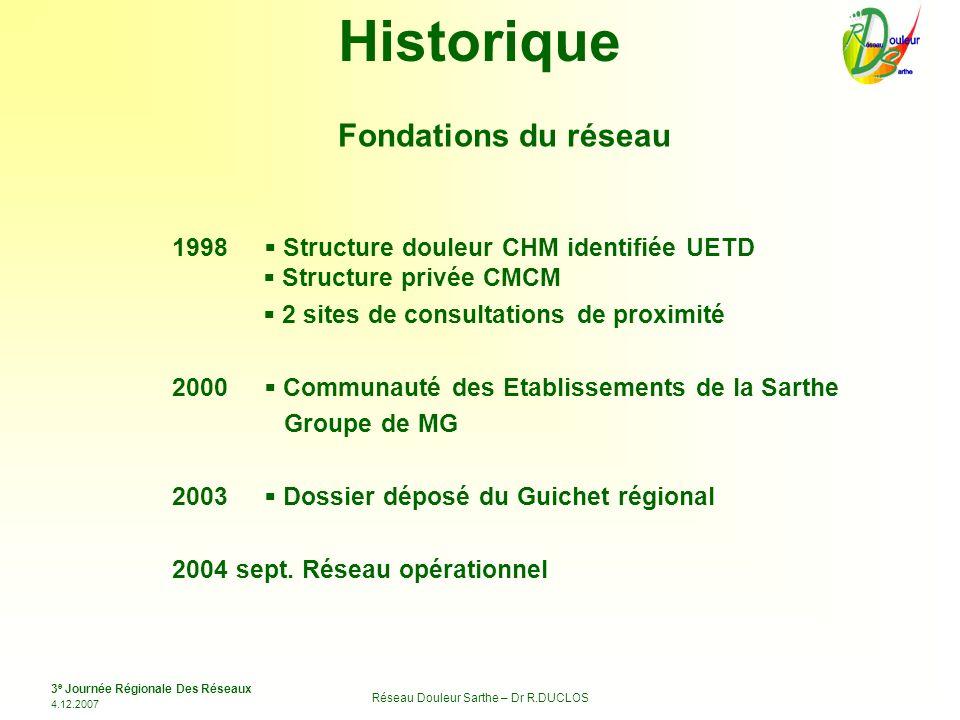 3 e Journée Régionale Des Réseaux 4.12.2007 Réseau Douleur Sarthe – Dr R.DUCLOS 1998 Structure douleur CHM identifiée UETD Structure privée CMCM 2 sit