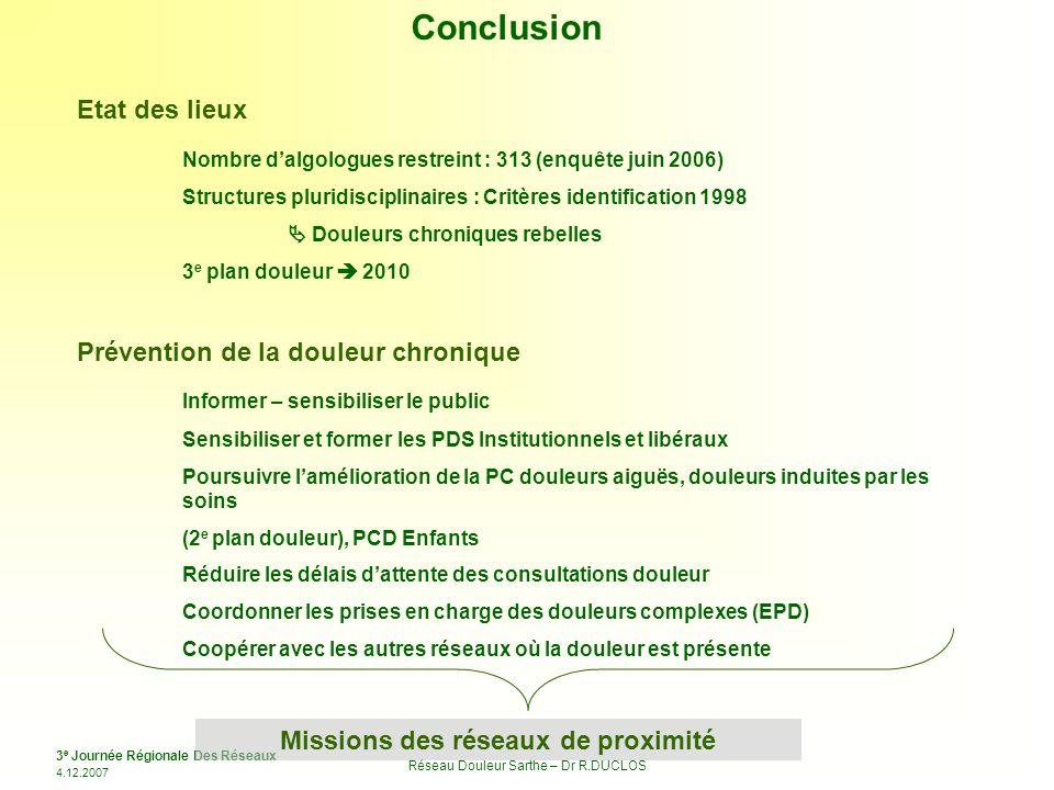 3 e Journée Régionale Des Réseaux 4.12.2007 Réseau Douleur Sarthe – Dr R.DUCLOS Conclusion Etat des lieux Nombre dalgologues restreint : 313 (enquête