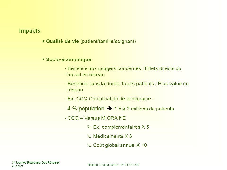 3 e Journée Régionale Des Réseaux 4.12.2007 Réseau Douleur Sarthe – Dr R.DUCLOS Impacts Qualité de vie (patient/famille/soignant) Socio-économique - B