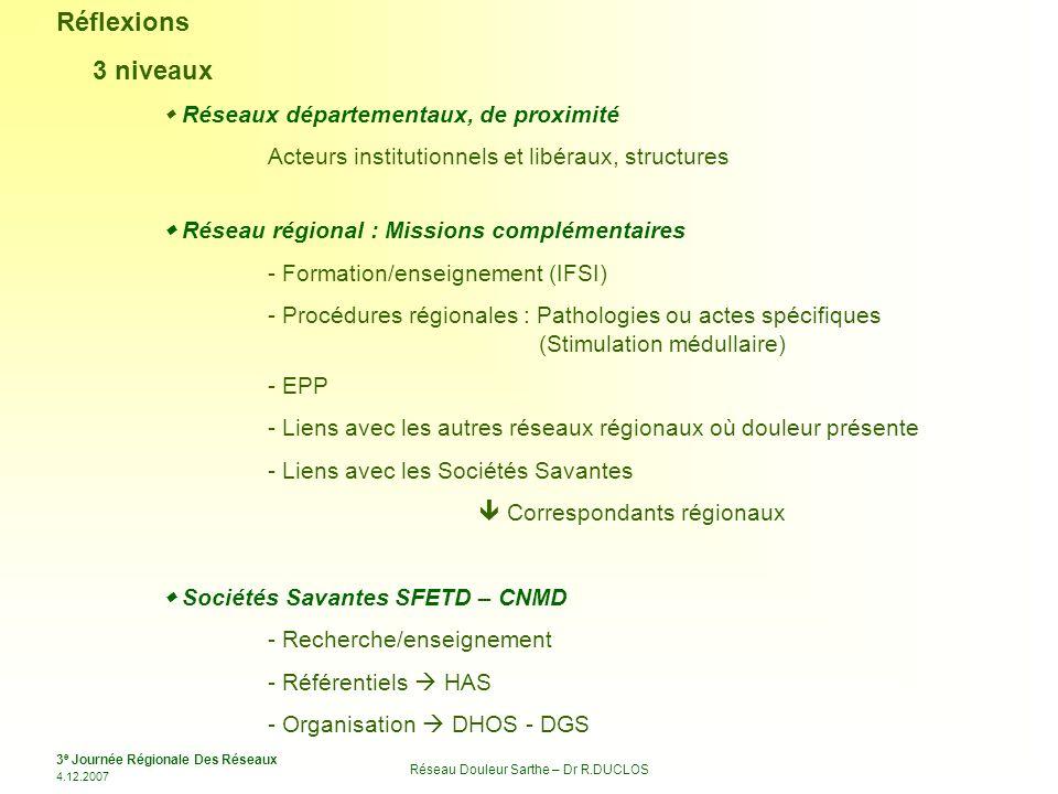 3 e Journée Régionale Des Réseaux 4.12.2007 Réseau Douleur Sarthe – Dr R.DUCLOS Réflexions 3 niveaux Réseaux départementaux, de proximité Acteurs inst