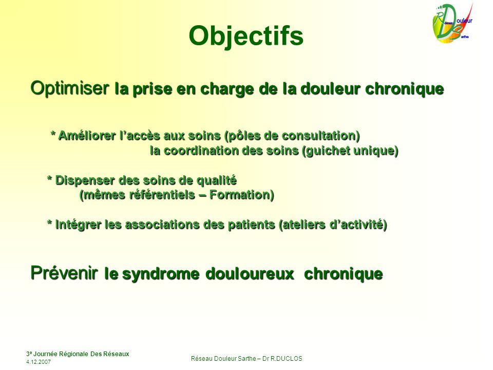 3 e Journée Régionale Des Réseaux 4.12.2007 Réseau Douleur Sarthe – Dr R.DUCLOS Objectifs Optimiser la prise en charge de la douleur chronique * Améli