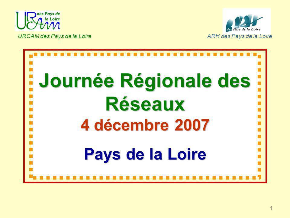 1 Journée Régionale des Réseaux 4 décembre 2007 Pays de la Loire URCAM des Pays de la LoireARH des Pays de la Loire