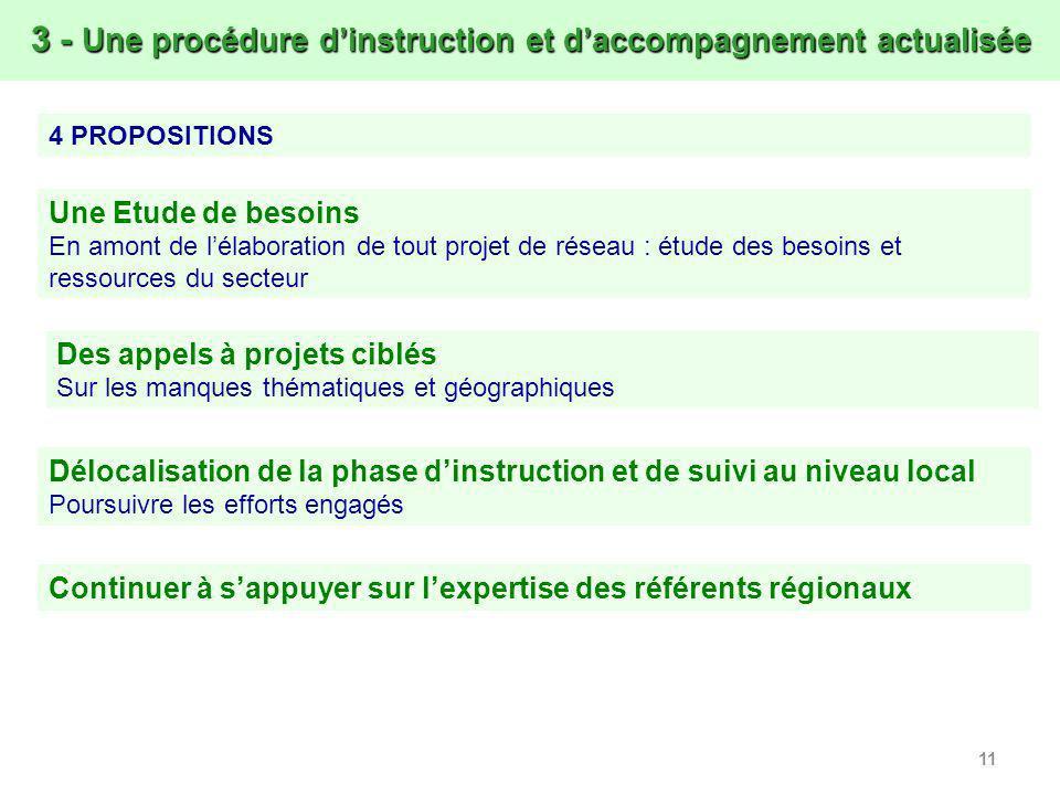 11 3 - Une procédure dinstruction et daccompagnement actualisée 3 - Une procédure dinstruction et daccompagnement actualisée Des appels à projets cibl