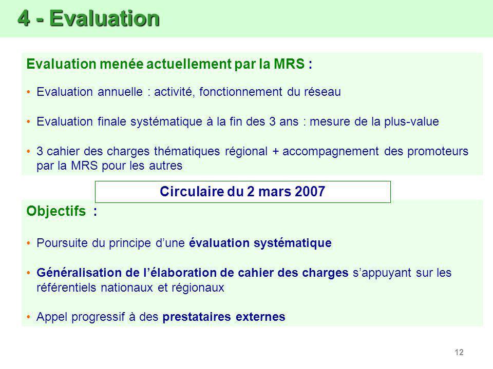 12 4 - Evaluation 4 - Evaluation Objectifs : Poursuite du principe dune évaluation systématique Généralisation de lélaboration de cahier des charges s