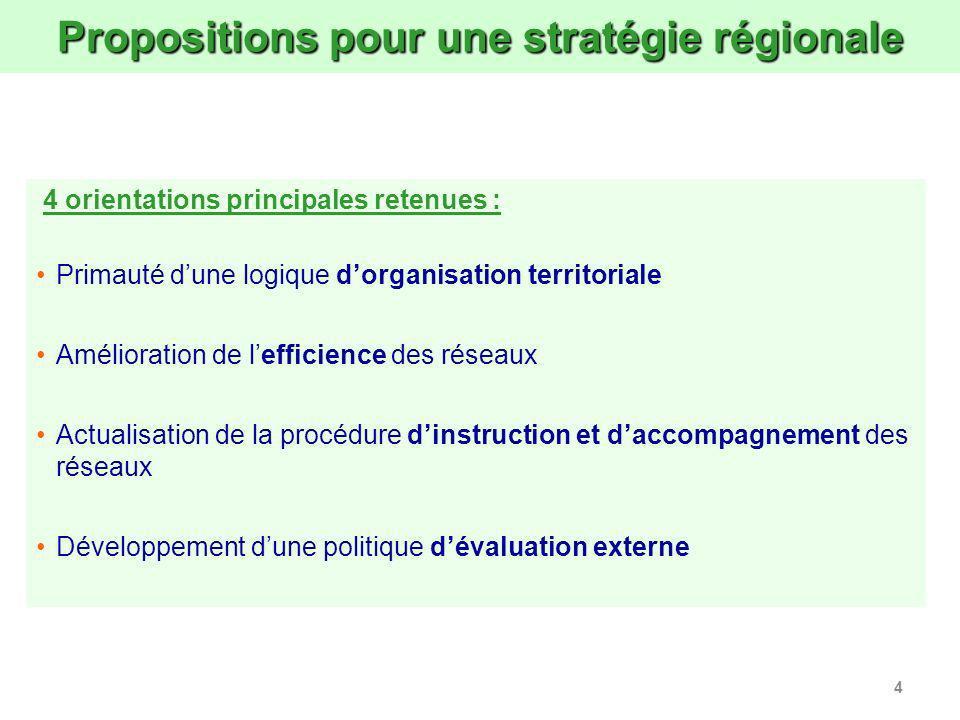 4 Propositions pour une stratégie régionale Propositions pour une stratégie régionale 4 orientations principales retenues : Primauté dune logique dorg