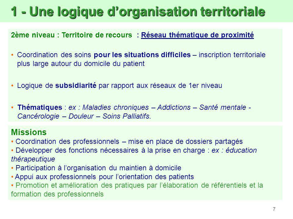 7 1 - Une logique dorganisation territoriale 1 - Une logique dorganisation territoriale 2ème niveau : Territoire de recours : Réseau thématique de pro
