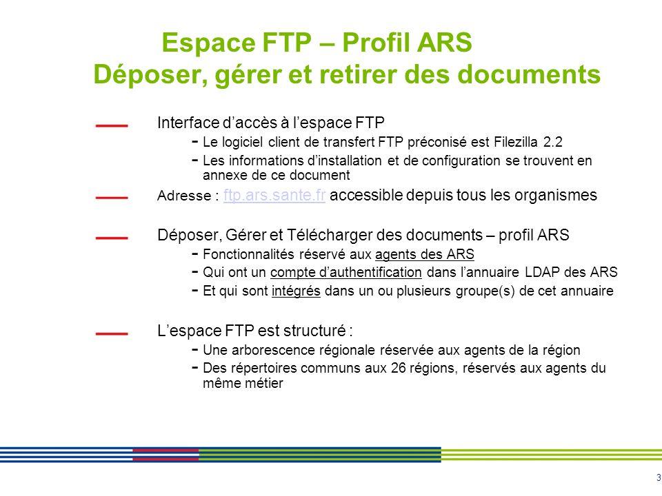 3 Espace FTP – Profil ARS Déposer, gérer et retirer des documents Interface daccès à lespace FTP - Le logiciel client de transfert FTP préconisé est F
