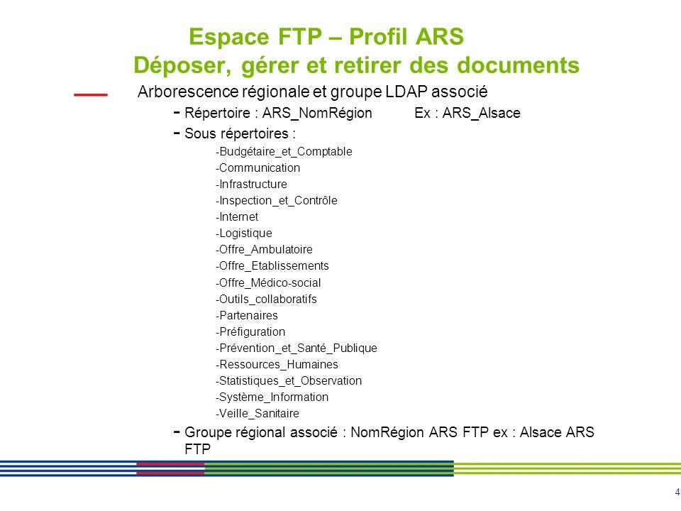 4 Espace FTP – Profil ARS Déposer, gérer et retirer des documents Arborescence régionale et groupe LDAP associé - Répertoire : ARS_NomRégion Ex : ARS_Alsace - Sous répertoires : -Budgétaire_et_Comptable -Communication -Infrastructure -Inspection_et_Contrôle -Internet -Logistique -Offre_Ambulatoire -Offre_Etablissements -Offre_Médico-social -Outils_collaboratifs -Partenaires -Préfiguration -Prévention_et_Santé_Publique -Ressources_Humaines -Statistiques_et_Observation -Système_Information -Veille_Sanitaire - Groupe régional associé : NomRégion ARS FTP ex : Alsace ARS FTP