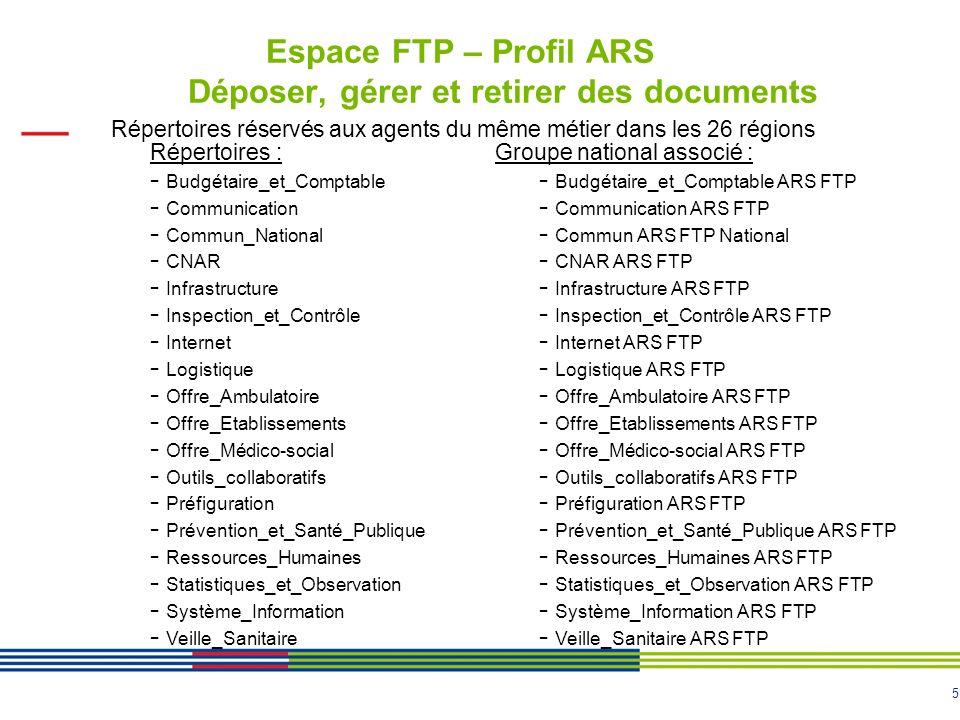 5 Espace FTP – Profil ARS Déposer, gérer et retirer des documents Répertoires réservés aux agents du même métier dans les 26 régions Groupe national associé : - Budgétaire_et_Comptable ARS FTP - Communication ARS FTP - Commun ARS FTP National - CNAR ARS FTP - Infrastructure ARS FTP - Inspection_et_Contrôle ARS FTP - Internet ARS FTP - Logistique ARS FTP - Offre_Ambulatoire ARS FTP - Offre_Etablissements ARS FTP - Offre_Médico-social ARS FTP - Outils_collaboratifs ARS FTP - Préfiguration ARS FTP - Prévention_et_Santé_Publique ARS FTP - Ressources_Humaines ARS FTP - Statistiques_et_Observation ARS FTP - Système_Information ARS FTP - Veille_Sanitaire ARS FTP Répertoires : - Budgétaire_et_Comptable - Communication - Commun_National - CNAR - Infrastructure - Inspection_et_Contrôle - Internet - Logistique - Offre_Ambulatoire - Offre_Etablissements - Offre_Médico-social - Outils_collaboratifs - Préfiguration - Prévention_et_Santé_Publique - Ressources_Humaines - Statistiques_et_Observation - Système_Information - Veille_Sanitaire