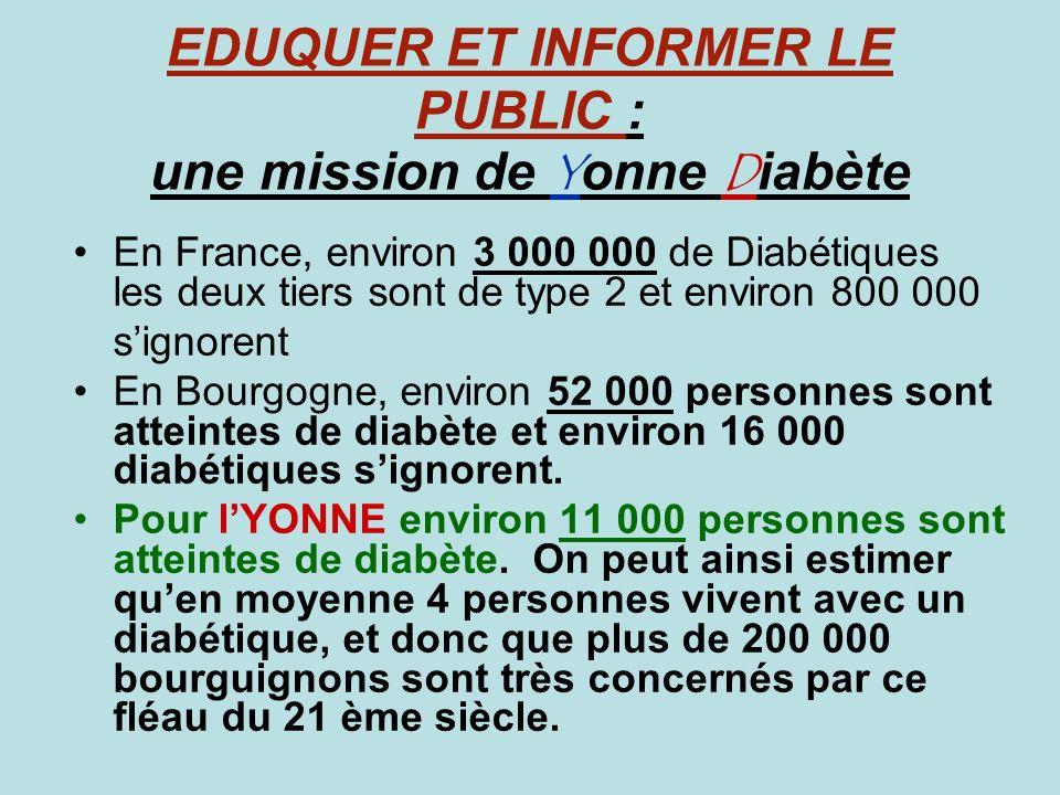 EDUQUER ET INFORMER LE PUBLIC : une mission de Yonne Diabète En France, environ 3 000 000 de Diabétiques les deux tiers sont de type 2 et environ 800