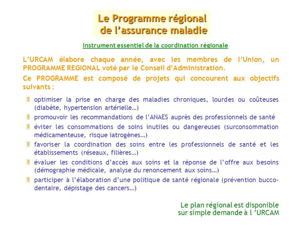 LURCAM élabore chaque année, avec les membres de lUnion, un PROGRAMME REGIONAL voté par le Conseil dAdministration. Ce PROGRAMME est composé de projet
