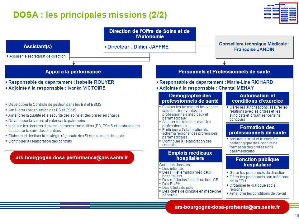 10 DOSA : les principales missions (2/2) Responsable de département : Marie-Line RICHARD Adjointe à la responsable : Chantal MEHAY Responsable de dépa