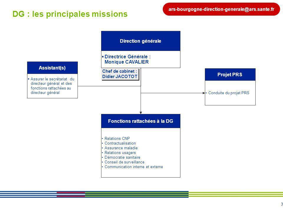 3 DG : les principales missions Direction générale Directrice Générale : Monique CAVALIER Assistant(s) Assurer le secrétariat du directeur général et