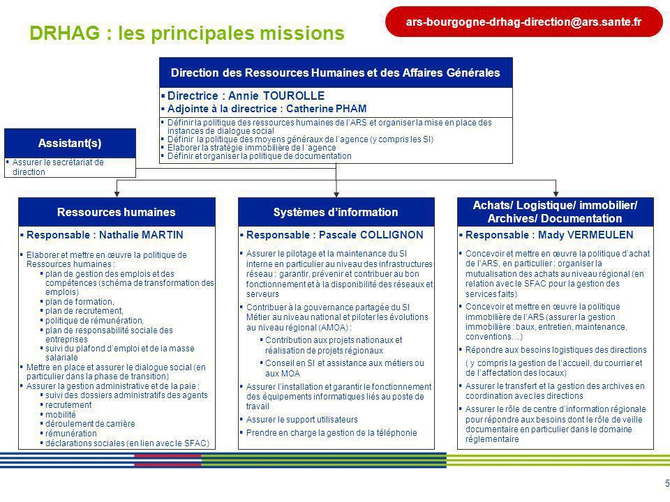 5 DRHAG : les principales missions Direction des Ressources Humaines et des Affaires Générales Définir la politique des ressources humaines de lARS et