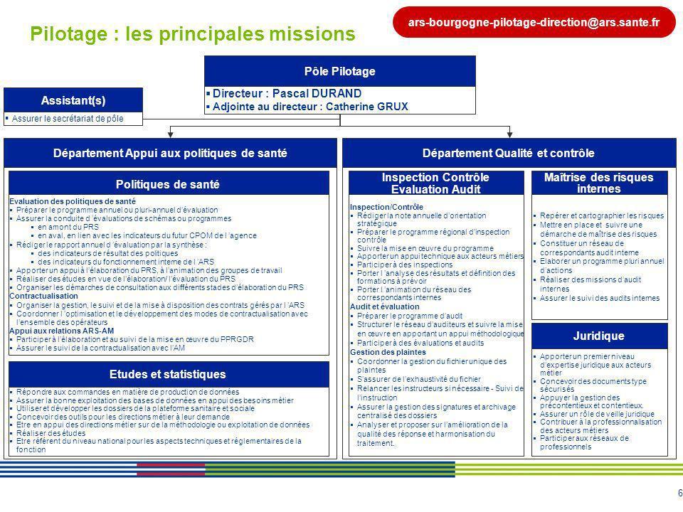 6 Pilotage : les principales missions Département Appui aux politiques de santéDépartement Qualité et contrôle Etudes et statistiques Politiques de sa