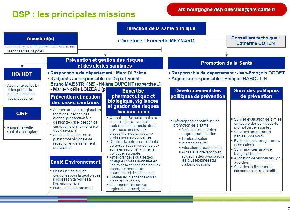 7 DSP : les principales missions Responsable de département : Marc Di Palma 3 adjoints au responsable de Département : Bruno MAESTRI (SE) - Hélène DUP