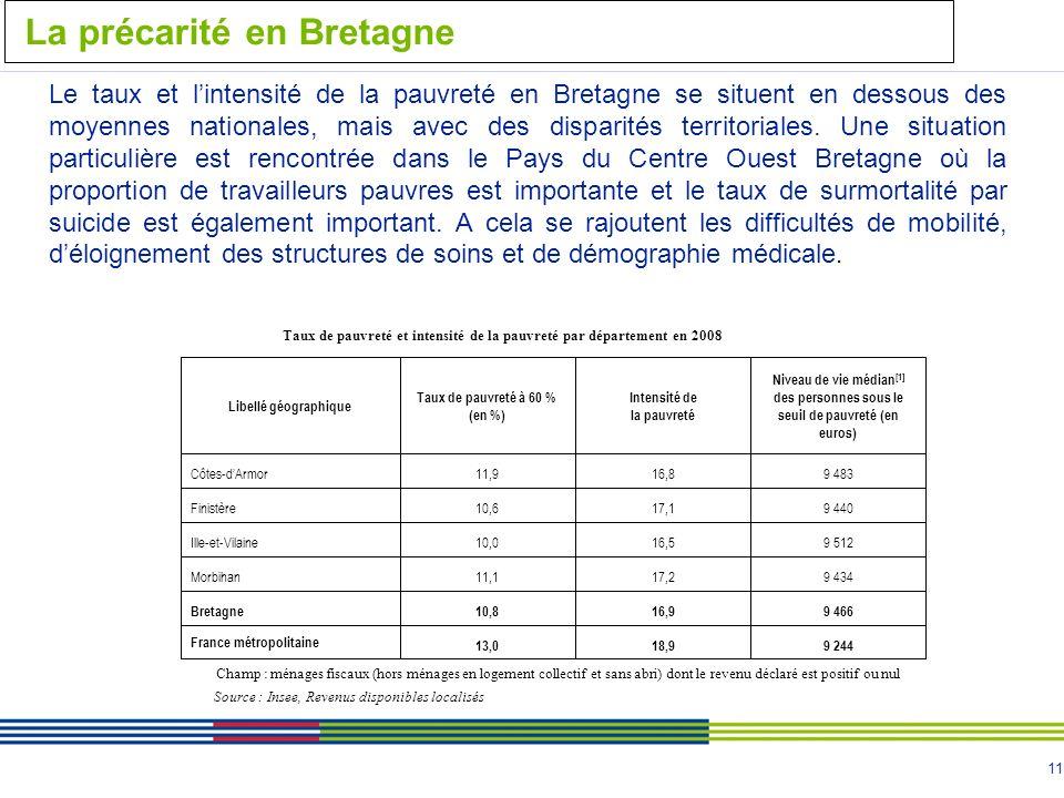 11 Le taux et lintensité de la pauvreté en Bretagne se situent en dessous des moyennes nationales, mais avec des disparités territoriales.