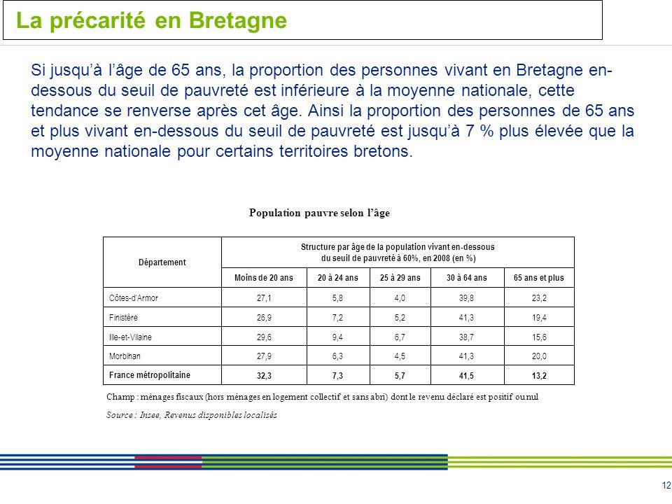 12 Si jusquà lâge de 65 ans, la proportion des personnes vivant en Bretagne en- dessous du seuil de pauvreté est inférieure à la moyenne nationale, cette tendance se renverse après cet âge.