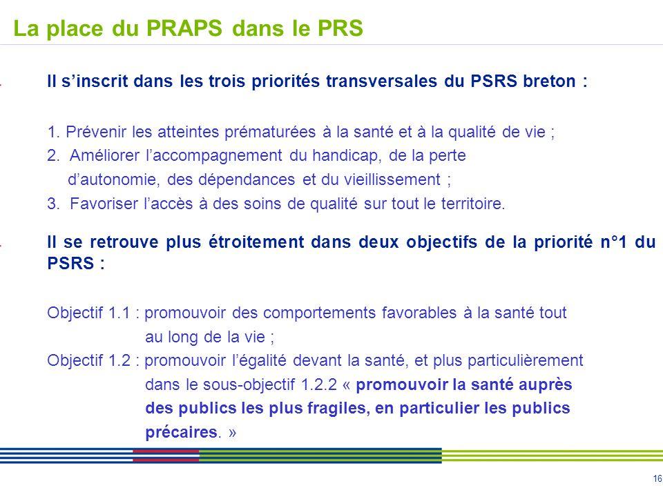 16 La place du PRAPS dans le PRS Il sinscrit dans les trois priorités transversales du PSRS breton : 1.
