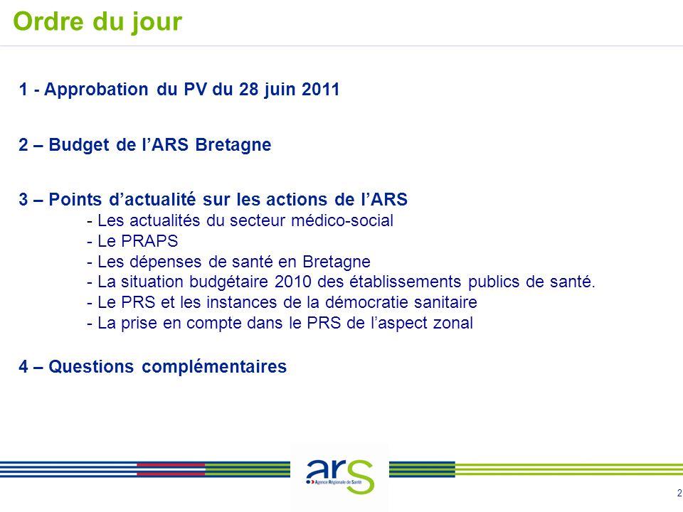 2 Ordre du jour 1 - Approbation du PV du 28 juin 2011 2 – Budget de lARS Bretagne 3 – Points dactualité sur les actions de lARS - Les actualités du secteur médico-social - Le PRAPS - Les dépenses de santé en Bretagne - La situation budgétaire 2010 des établissements publics de santé.