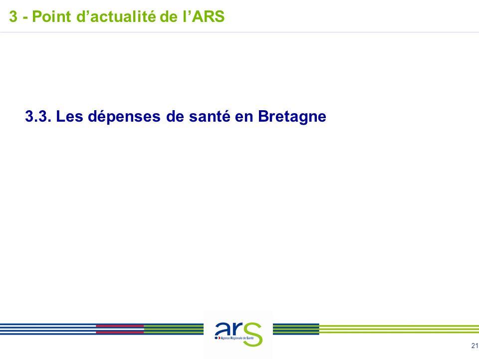 21 3 - Point dactualité de lARS 3.3. Les dépenses de santé en Bretagne