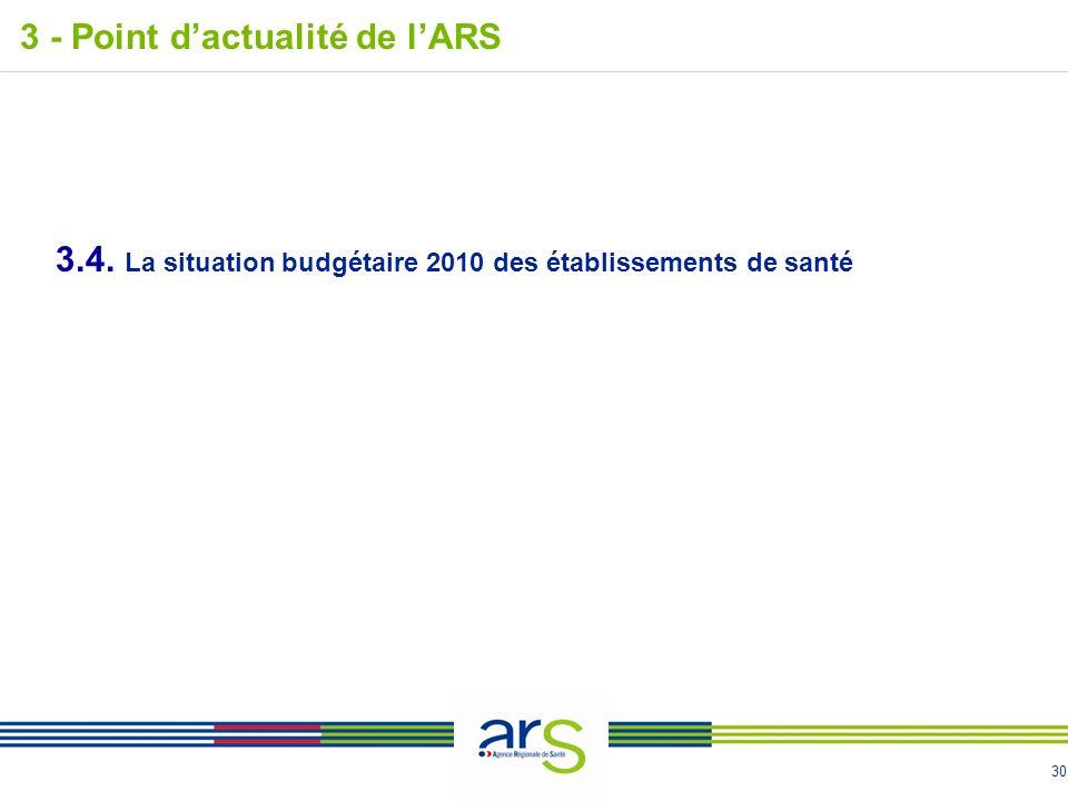 30 3 - Point dactualité de lARS 3.4. La situation budgétaire 2010 des établissements de santé