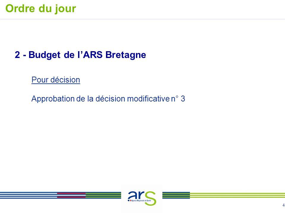 4 Pour décision Approbation de la décision modificative n° 3 2 - Budget de lARS Bretagne Ordre du jour