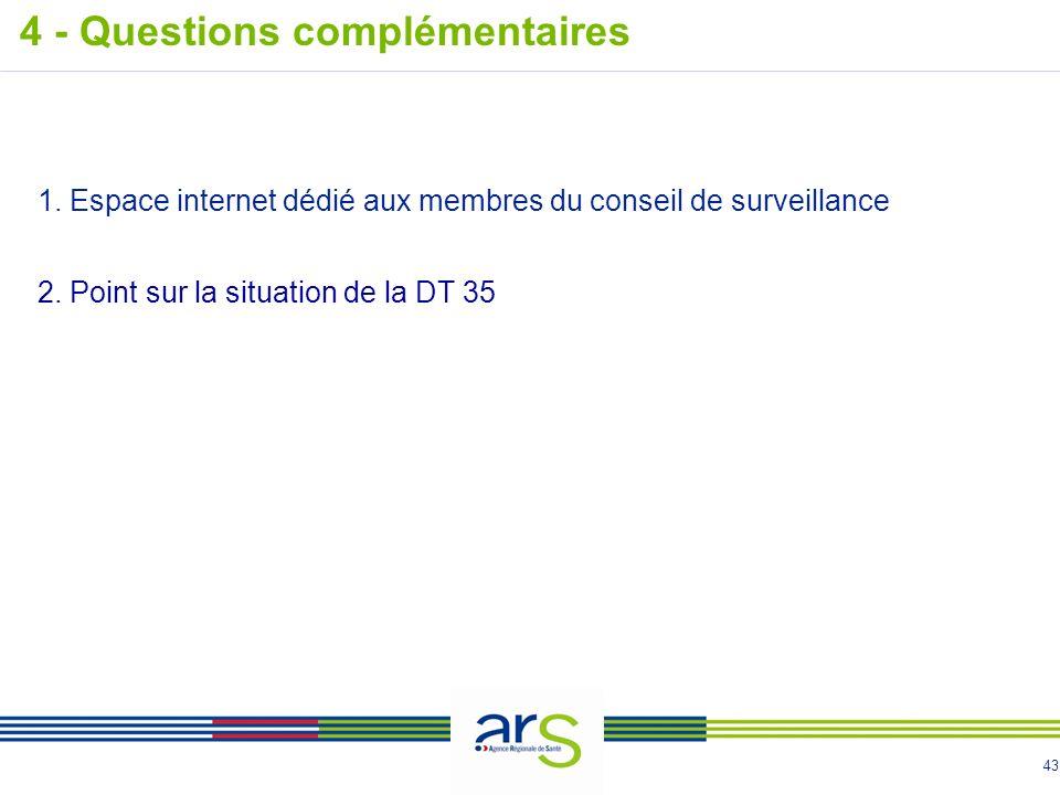 43 4 - Questions complémentaires 1. Espace internet dédié aux membres du conseil de surveillance 2.