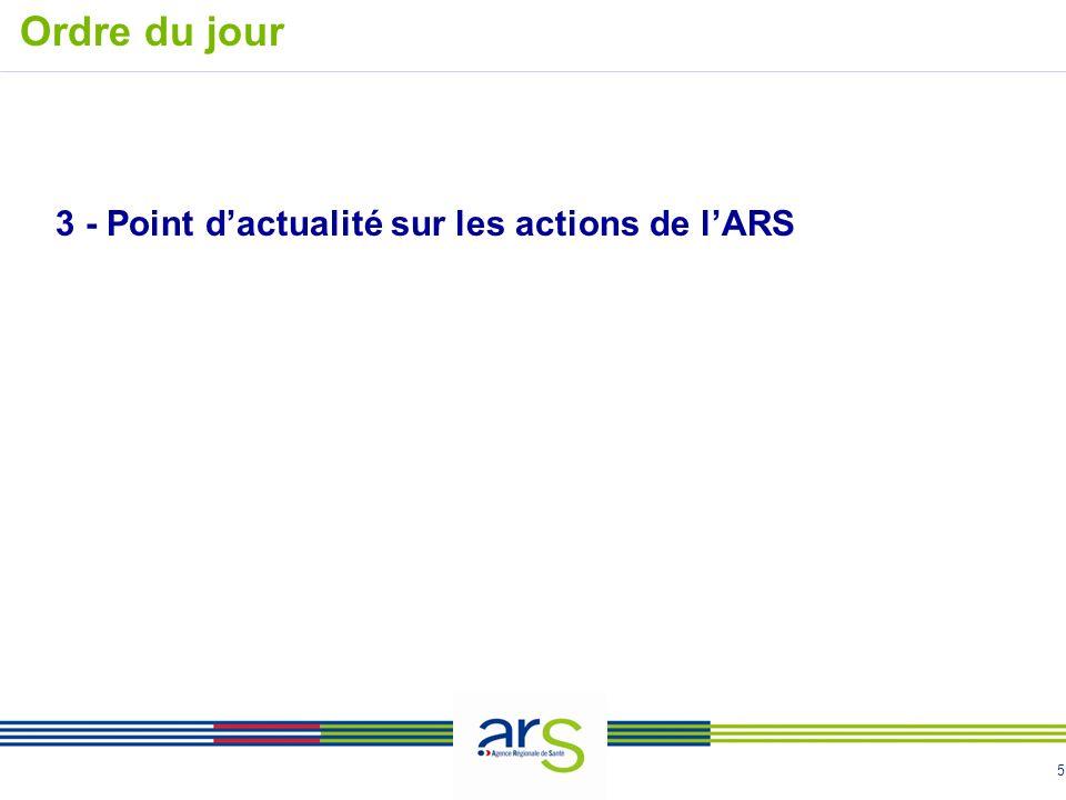 5 3 - Point dactualité sur les actions de lARS Ordre du jour