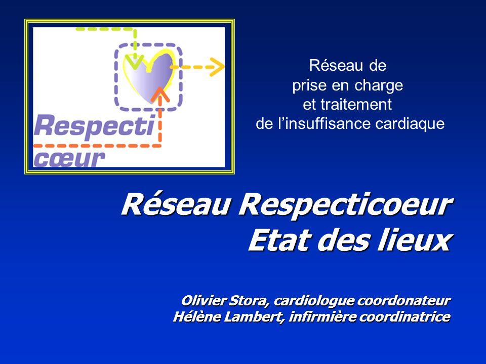 Réseau Respecticoeur Etat des lieux Olivier Stora, cardiologue coordonateur Hélène Lambert, infirmière coordinatrice Réseau de prise en charge et traitement de linsuffisance cardiaque