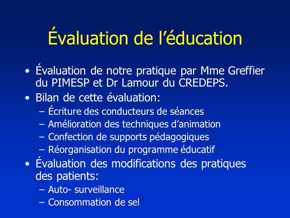 Évaluation de léducation Évaluation de notre pratique par Mme Greffier du PIMESP et Dr Lamour du CREDEPS. Bilan de cette évaluation: –Écriture des con