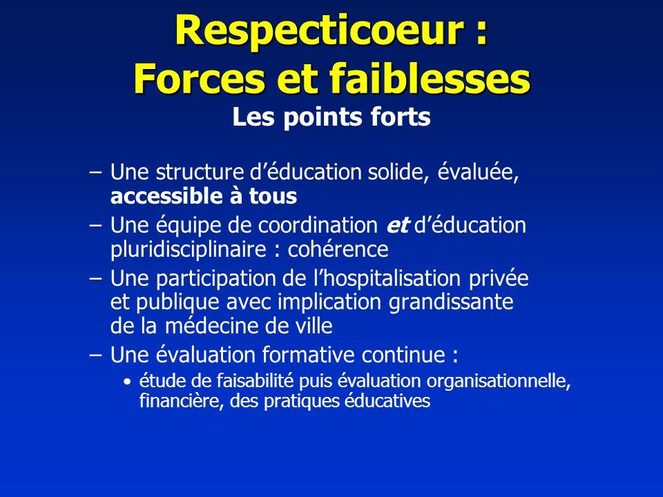 Respecticoeur : Forces et faiblesses Les points forts –Une structure déducation solide, évaluée, accessible à tous –Une équipe de coordination et dédu
