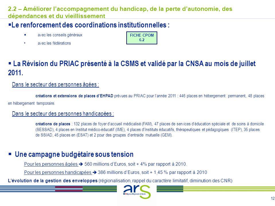 12 Le renforcement des coordinations institutionnelles : avec les conseils généraux avec les fédérations La Révision du PRIAC présenté à la CSMS et validé par la CNSA au mois de juillet 2011.