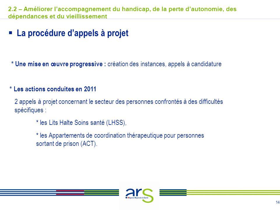 14 La procédure dappels à projet * Une mise en œuvre progressive : création des instances, appels à candidature * Les actions conduites en 2011 2 appe