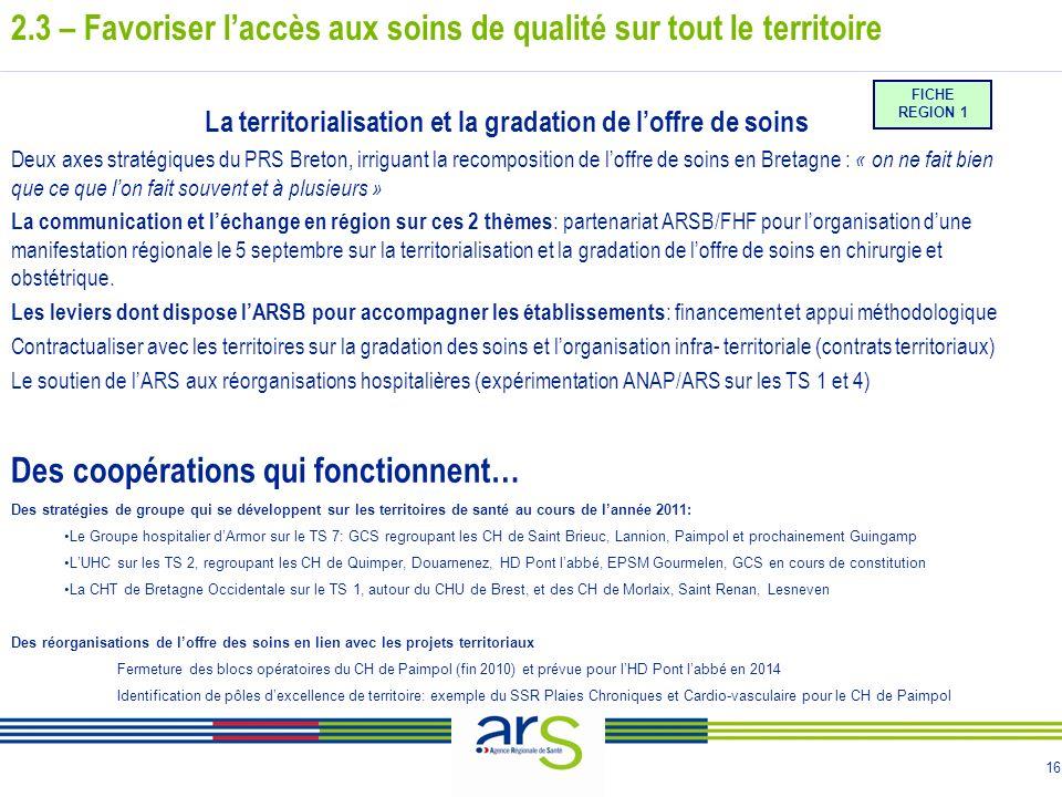 16 La territorialisation et la gradation de loffre de soins Deux axes stratégiques du PRS Breton, irriguant la recomposition de loffre de soins en Bre