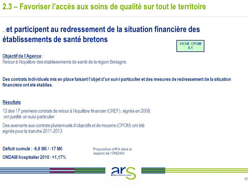 17 … et participent au redressement de la situation financière des établissements de santé bretons Objectif de lAgence : Retour à léquilibre des établissements de santé de la région Bretagne.
