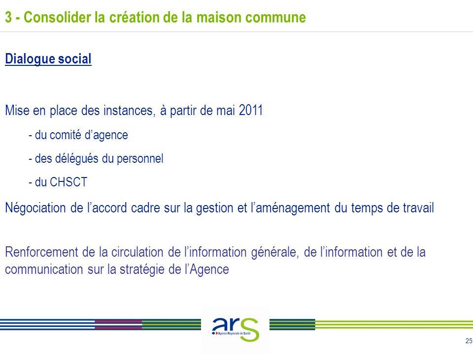 25 Dialogue social Mise en place des instances, à partir de mai 2011 - du comité dagence - des délégués du personnel - du CHSCT Négociation de laccord