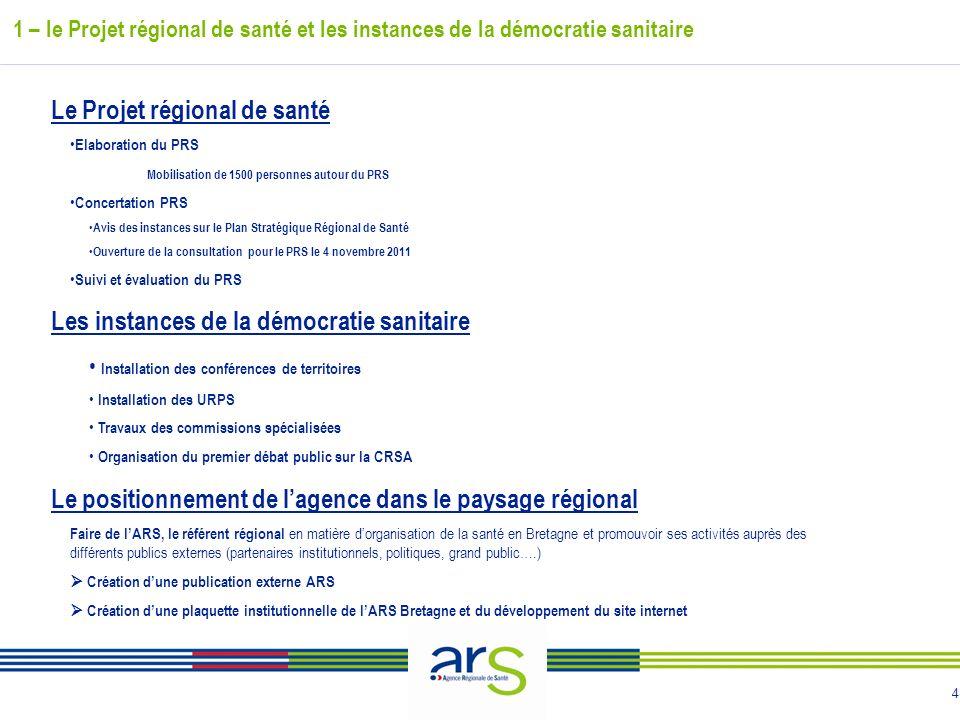 4 Le Projet régional de santé Elaboration du PRS Mobilisation de 1500 personnes autour du PRS Concertation PRS Avis des instances sur le Plan Stratégi
