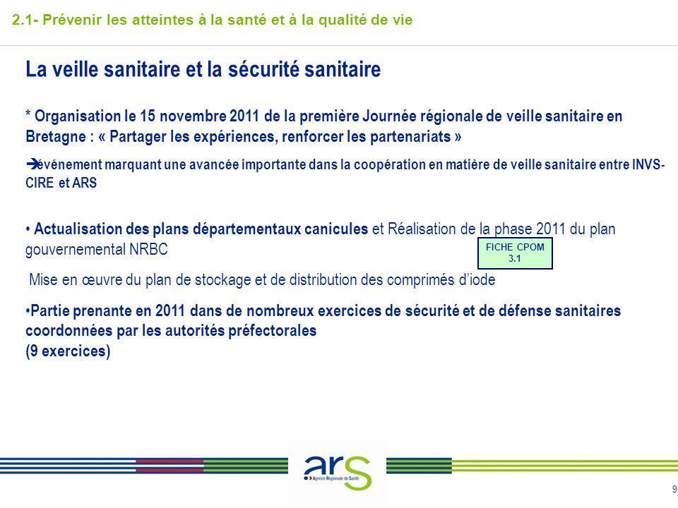 9 La veille sanitaire et la sécurité sanitaire * Organisation le 15 novembre 2011 de la première Journée régionale de veille sanitaire en Bretagne : «