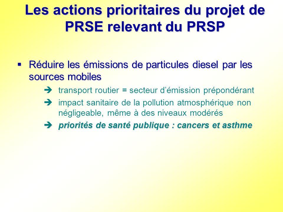 Les actions prioritaires du projet de PRSE relevant du PRSP Réduire les émissions de particules diesel par les sources mobiles Réduire les émissions d