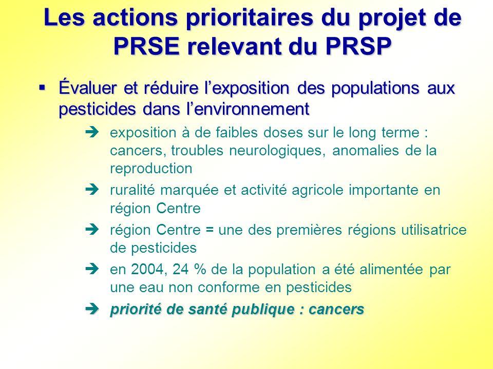 Les actions prioritaires du projet de PRSE relevant du PRSP Évaluer et réduire lexposition des populations aux pesticides dans lenvironnement Évaluer