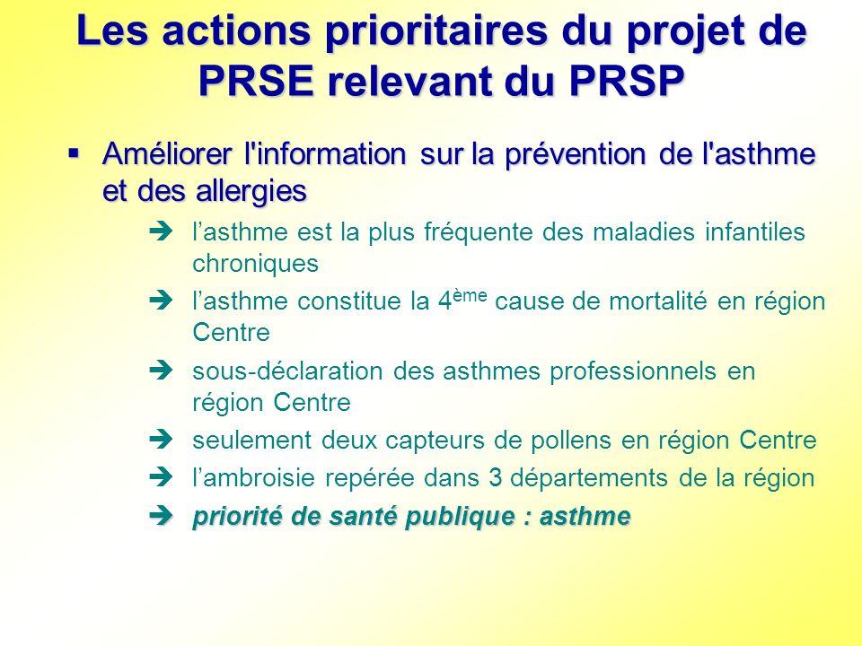 Les actions prioritaires du projet de PRSE relevant du PRSP Améliorer l'information sur la prévention de l'asthme et des allergies Améliorer l'informa