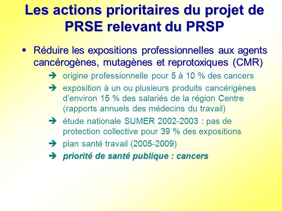 Les actions prioritaires du projet de PRSE relevant du PRSP Réduire les expositions professionnelles aux agents cancérogènes, mutagènes et reprotoxiqu
