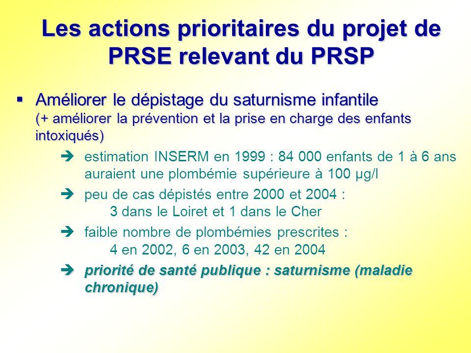 Les actions prioritaires du projet de PRSE relevant du PRSP Améliorer le dépistage du saturnisme infantile (+ améliorer la prévention et la prise en c