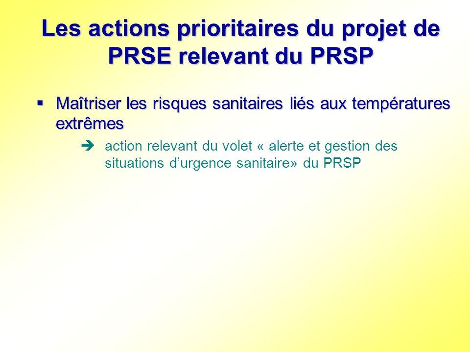 Les actions prioritaires du projet de PRSE relevant du PRSP Maîtriser les risques sanitaires liés aux températures extrêmes Maîtriser les risques sani