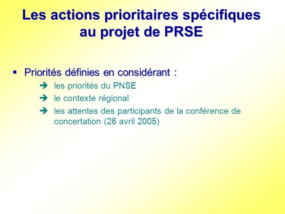 Les actions prioritaires spécifiques au projet de PRSE Priorités définies en considérant : Priorités définies en considérant : les priorités du PNSE l