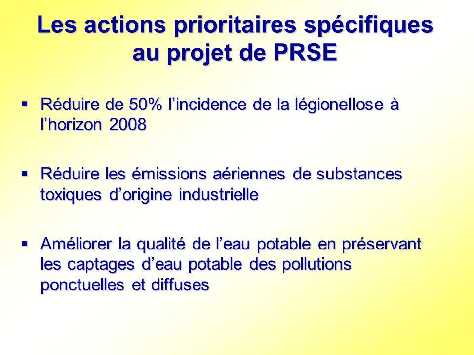 Les actions prioritaires spécifiques au projet de PRSE Réduire de 50% lincidence de la légionellose à lhorizon 2008 Réduire de 50% lincidence de la lé